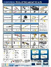 Common Attachment Points Poster