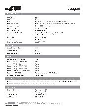 Jeogori Specifications