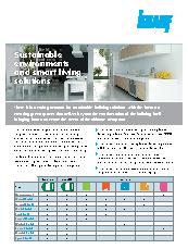 Knauf products for sustainable building by Knauf – Selector